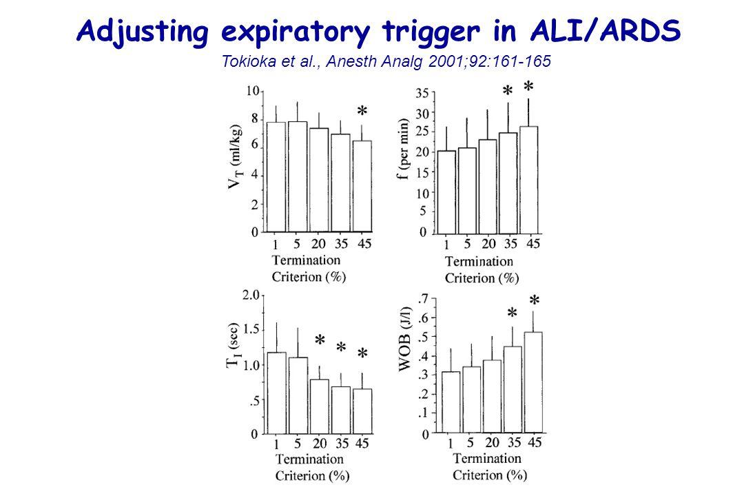 Tokioka et al., Anesth Analg 2001;92:161-165 Adjusting expiratory trigger in ALI/ARDS