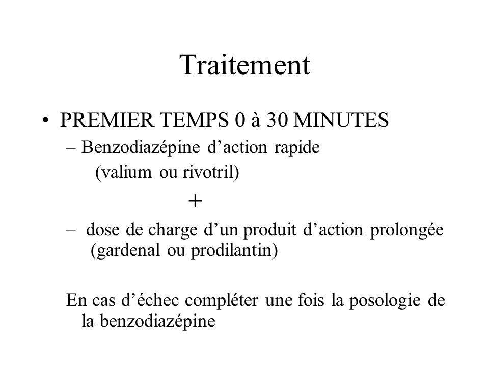 Traitement PREMIER TEMPS 0 à 30 MINUTES –Benzodiazépine daction rapide (valium ou rivotril) + – dose de charge dun produit daction prolongée (gardenal