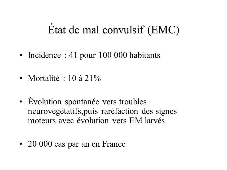 État de mal convulsif (EMC) Incidence : 41 pour 100 000 habitants Mortalité : 10 à 21% Évolution spontanée vers troubles neurovégétatifs,puis raréfact