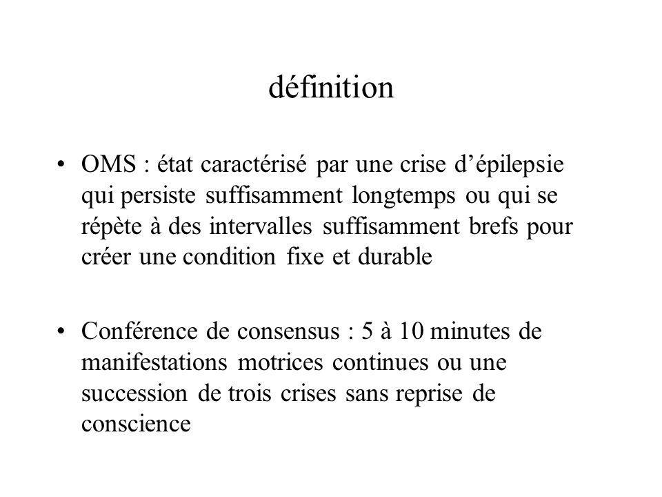 définition OMS : état caractérisé par une crise dépilepsie qui persiste suffisamment longtemps ou qui se répète à des intervalles suffisamment brefs p