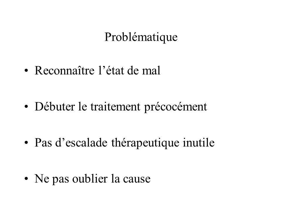 Problématique Reconnaître létat de mal Débuter le traitement précocément Pas descalade thérapeutique inutile Ne pas oublier la cause