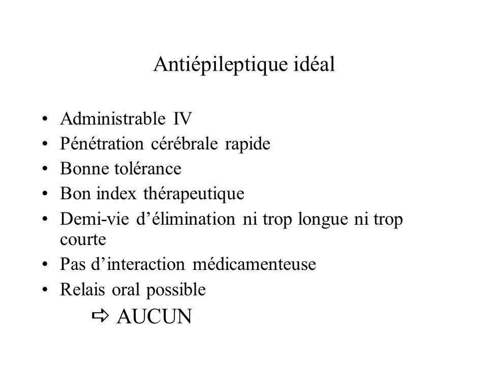 Antiépileptique idéal Administrable IV Pénétration cérébrale rapide Bonne tolérance Bon index thérapeutique Demi-vie délimination ni trop longue ni tr