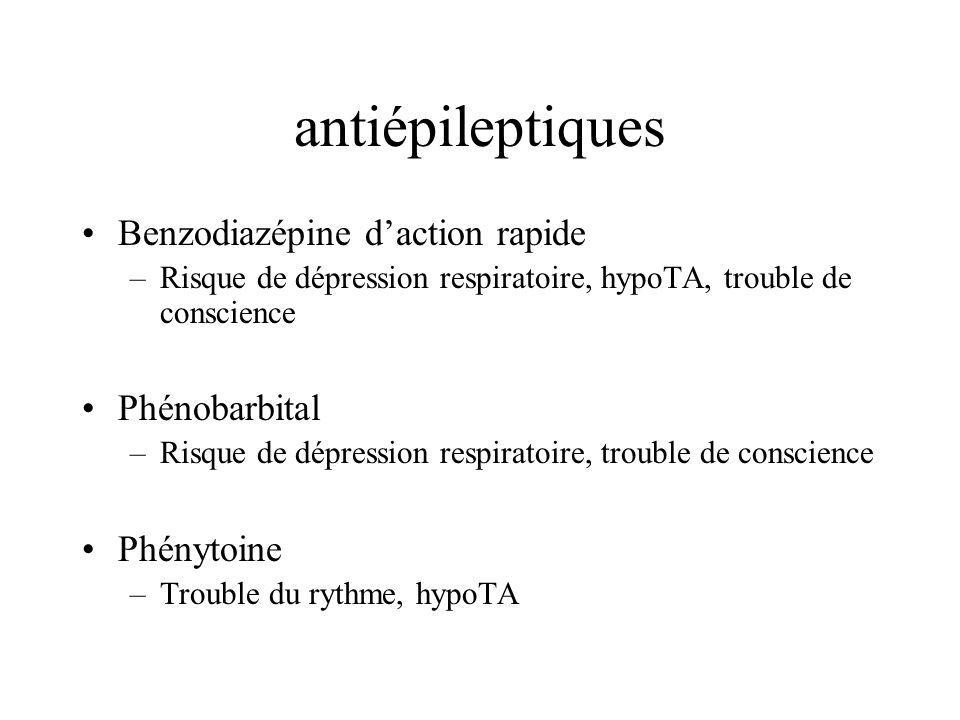 antiépileptiques Benzodiazépine daction rapide –Risque de dépression respiratoire, hypoTA, trouble de conscience Phénobarbital –Risque de dépression r