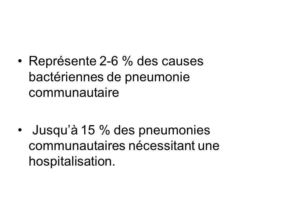 Représente 2-6 % des causes bactériennes de pneumonie communautaire Jusquà 15 % des pneumonies communautaires nécessitant une hospitalisation.
