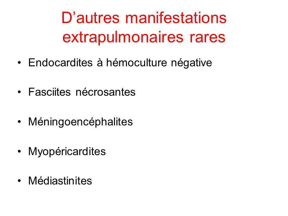 Dautres manifestations extrapulmonaires rares Endocardites à hémoculture négative Fasciites nécrosantes Méningoencéphalites Myopéricardites Médiastini