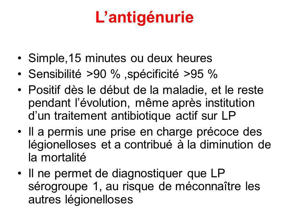 Lantigénurie Simple,15 minutes ou deux heures Sensibilité >90 %,spécificité >95 % Positif dès le début de la maladie, et le reste pendant lévolution,