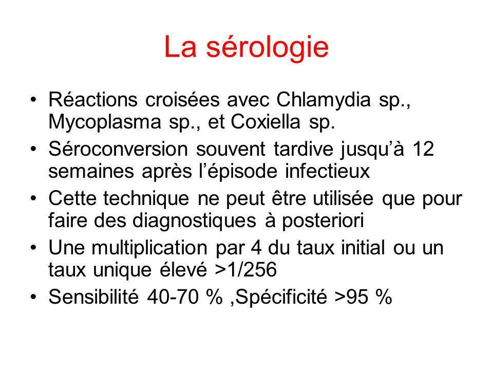 La sérologie Réactions croisées avec Chlamydia sp., Mycoplasma sp., et Coxiella sp. Séroconversion souvent tardive jusquà 12 semaines après lépisode i