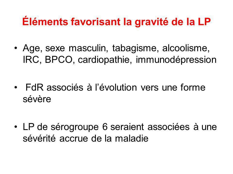 Éléments favorisant la gravité de la LP Age, sexe masculin, tabagisme, alcoolisme, IRC, BPCO, cardiopathie, immunodépression FdR associés à lévolution