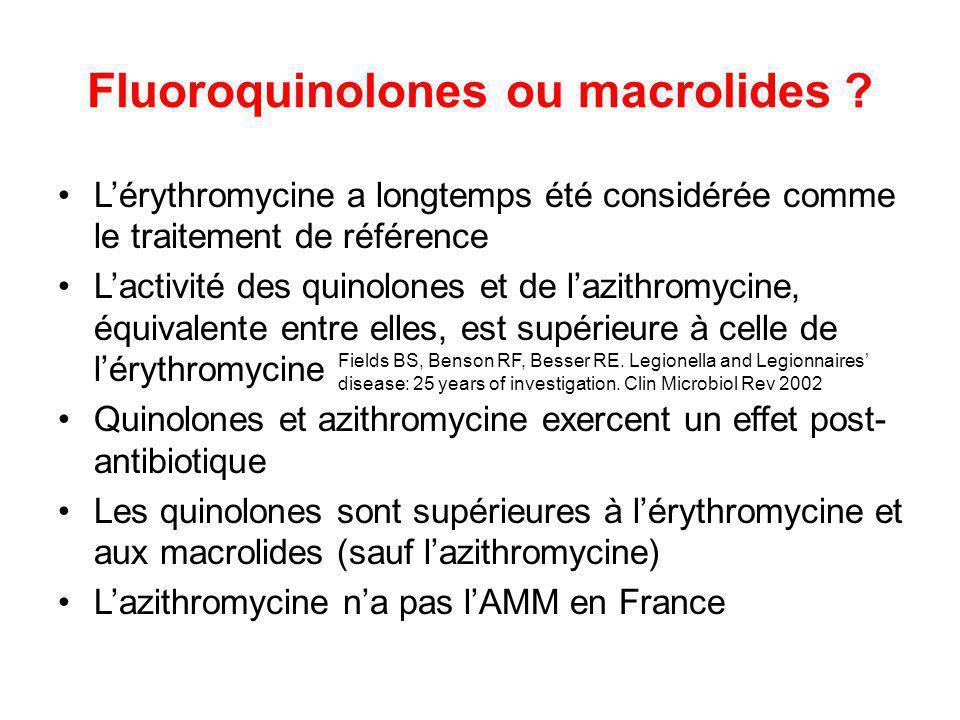 Fluoroquinolones ou macrolides ? Lérythromycine a longtemps été considérée comme le traitement de référence Lactivité des quinolones et de lazithromyc