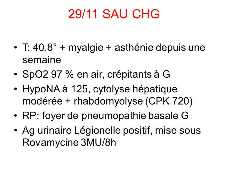 29/11 SAU CHG T: 40.8° + myalgie + asthénie depuis une semaine SpO2 97 % en air, crépitants à G HypoNA à 125, cytolyse hépatique modérée + rhabdomyoly