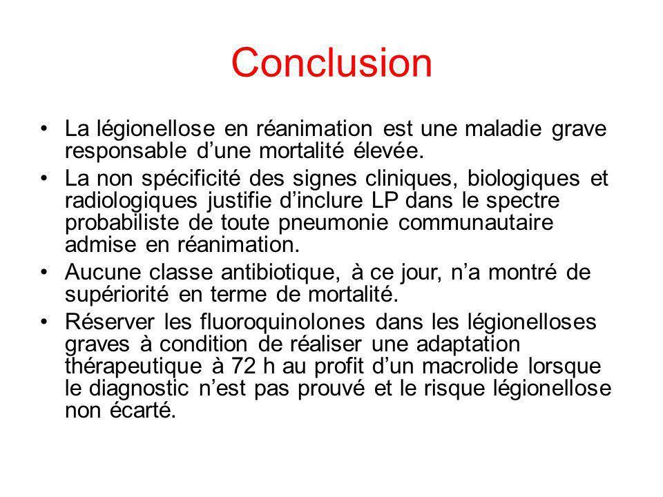 Conclusion La légionellose en réanimation est une maladie grave responsable dune mortalité élevée. La non spécificité des signes cliniques, biologique
