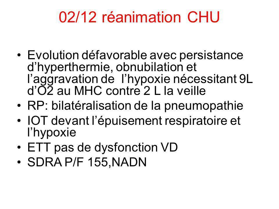 03/12 P/F 105 => PEEP 12,DV 06/12 P/F 274 arrêt de DV 08/12 Extubation, sevrage NADN 13/12 Sortie, ATB 21 jours au total 20/12 Culture sur laspiration trachéo-bronchique: L.