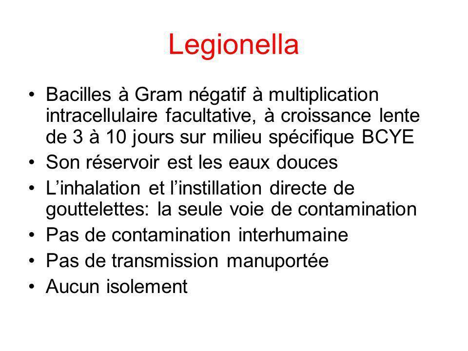 Legionella Bacilles à Gram négatif à multiplication intracellulaire facultative, à croissance lente de 3 à 10 jours sur milieu spécifique BCYE Son rés