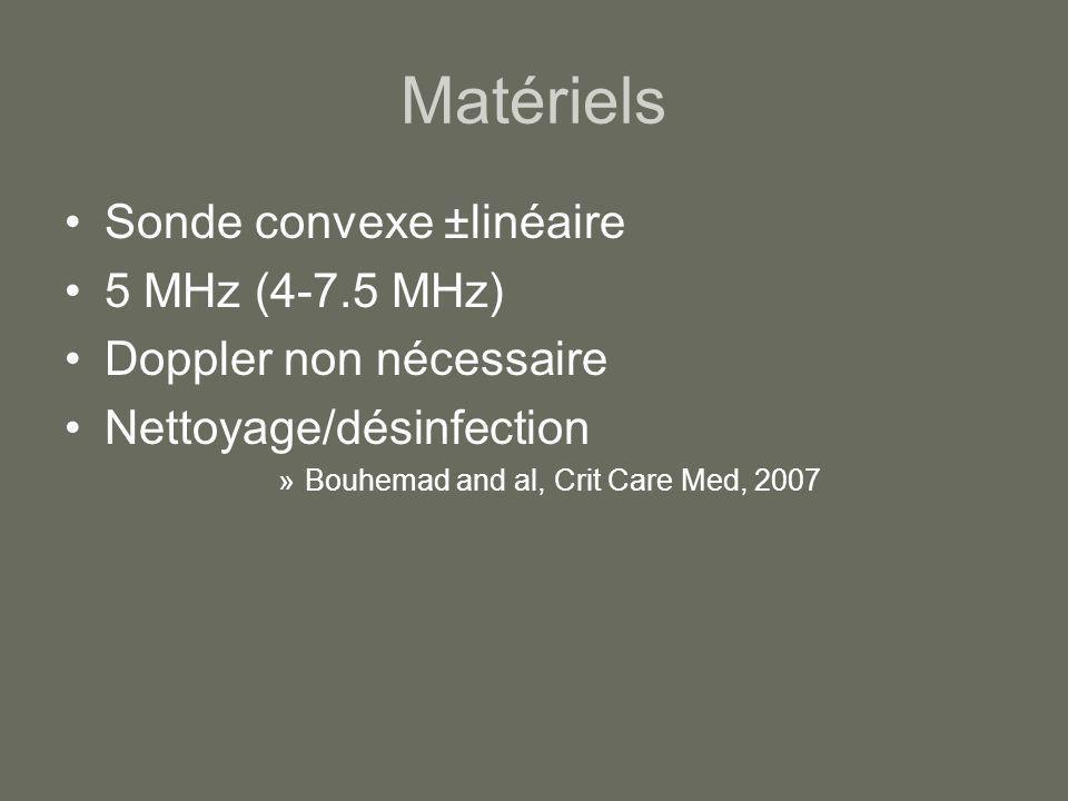 Matériels Sonde convexe ±linéaire 5 MHz (4-7.5 MHz) Doppler non nécessaire Nettoyage/désinfection »Bouhemad and al, Crit Care Med, 2007