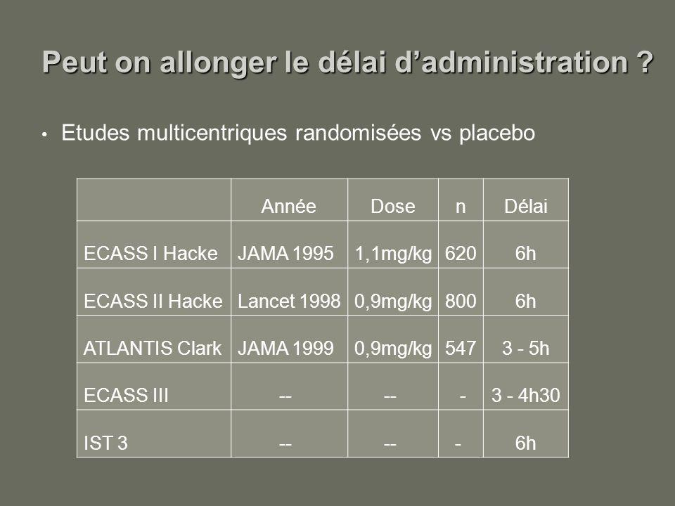 Peut on allonger le délai dadministration ? AnnéeDosenDélai ECASS I HackeJAMA 19951,1mg/kg6206h ECASS II HackeLancet 19980,9mg/kg8006h ATLANTIS ClarkJ