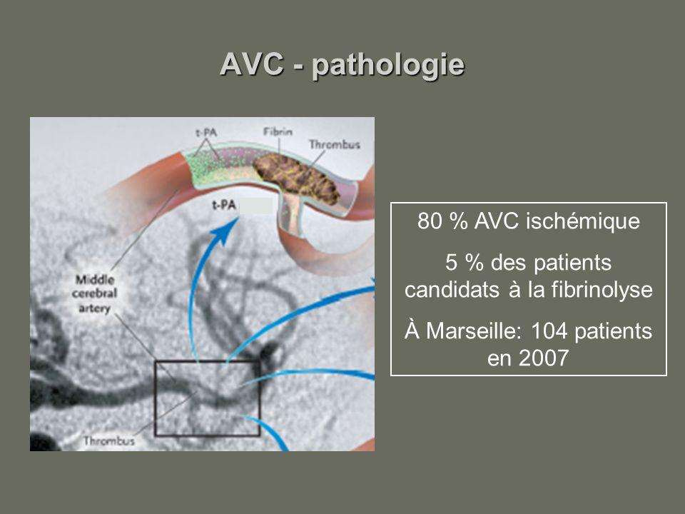 AVC - pathologie Fréquente 120 000 à 150 000 AVC par an en france Grave 25% décès dans les jours ou semaines suivants 50% handicapés 25% sans séquelle