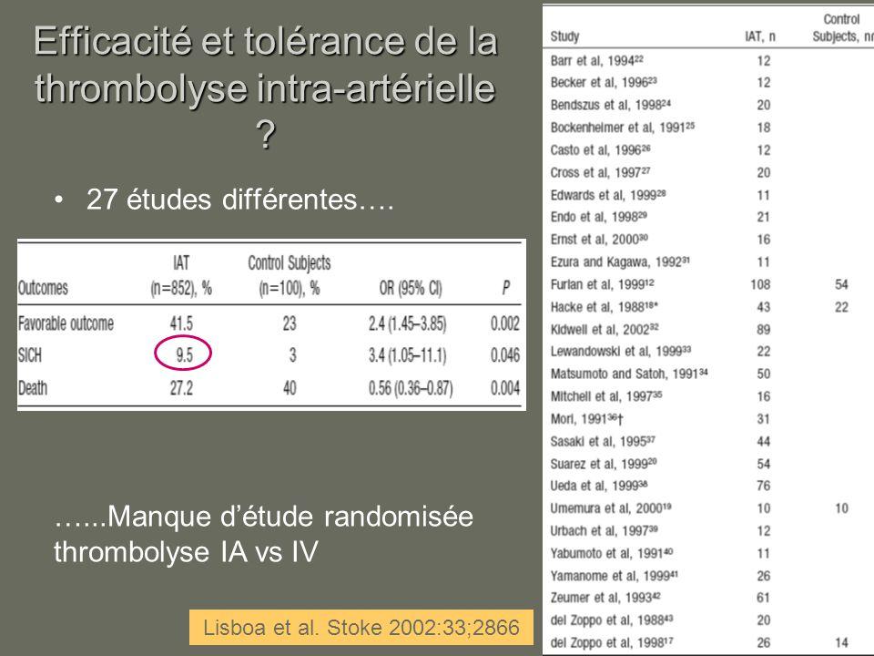 Efficacité et tolérance de la thrombolyse intra-artérielle ? 27 études différentes…. …...Manque détude randomisée thrombolyse IA vs IV Lisboa et al. S