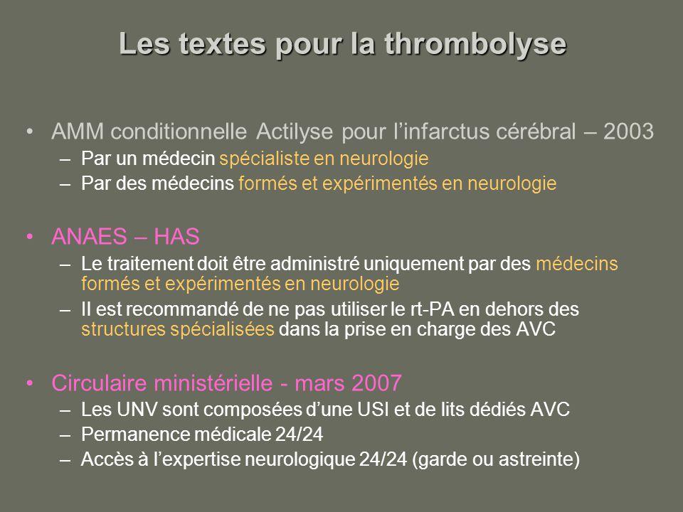 Les textes pour la thrombolyse AMM conditionnelle Actilyse pour linfarctus cérébral – 2003 –Par un médecin spécialiste en neurologie –Par des médecins