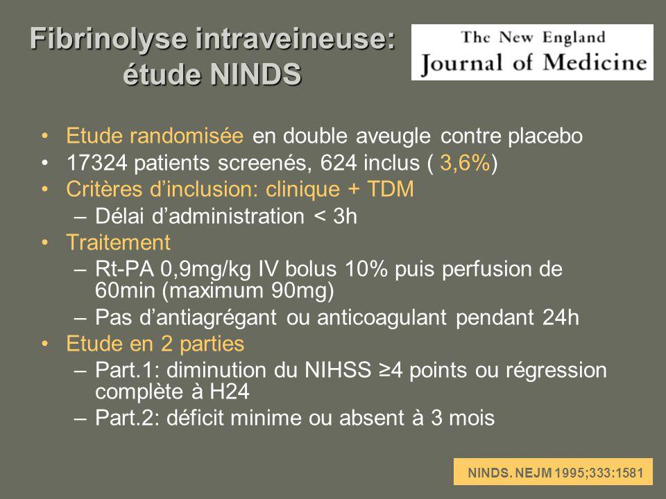 Fibrinolyse intraveineuse: étude NINDS Etude randomisée en double aveugle contre placebo 17324 patients screenés, 624 inclus ( 3,6%) Critères dinclusi