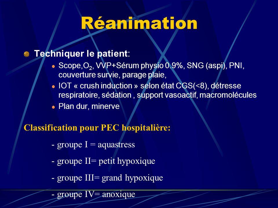 Réanimation Techniquer le patient: Scope,O 2, VVP+Sérum physio 0.9%, SNG (aspi), PNI, couverture survie, parage plaie, IOT « crush induction » selon é