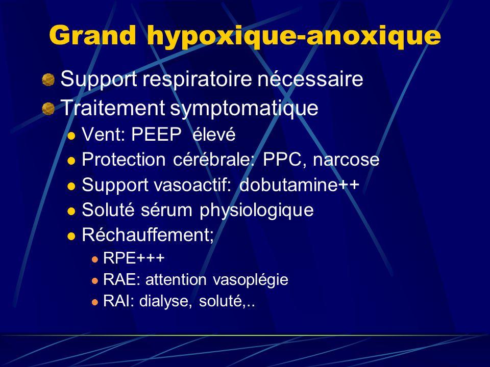 Grand hypoxique-anoxique Support respiratoire nécessaire Traitement symptomatique Vent: PEEP élevé Protection cérébrale: PPC, narcose Support vasoacti