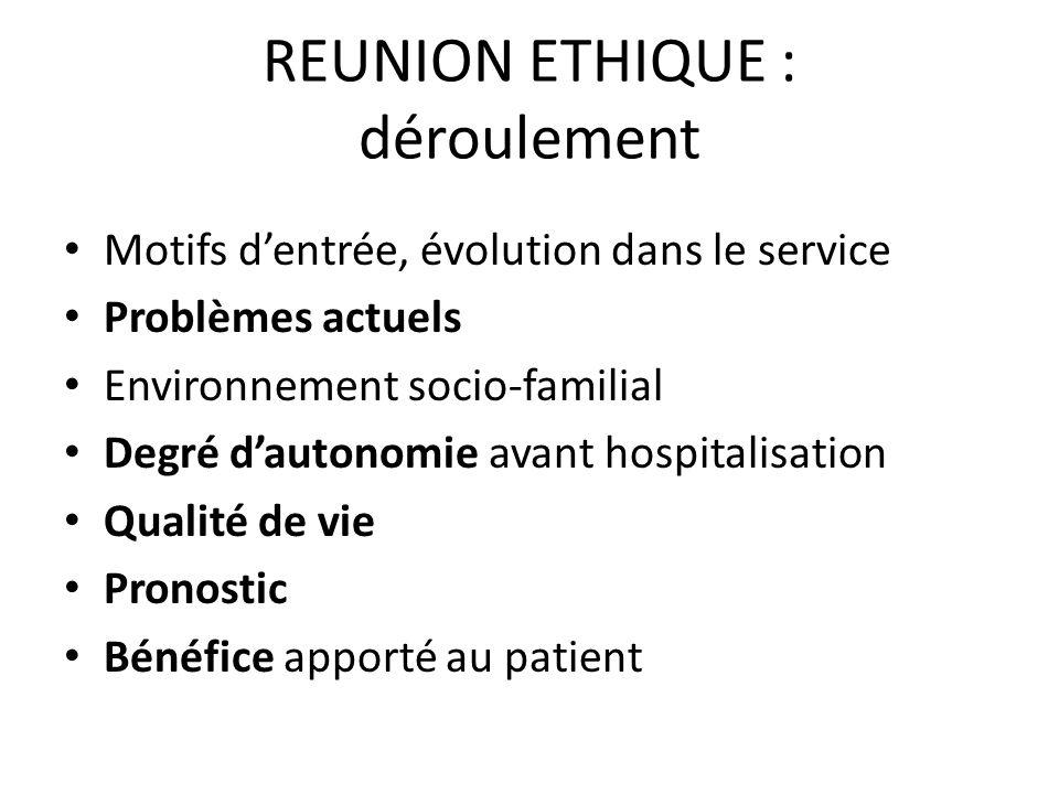 REUNION ETHIQUE : déroulement Motifs dentrée, évolution dans le service Problèmes actuels Environnement socio-familial Degré dautonomie avant hospital