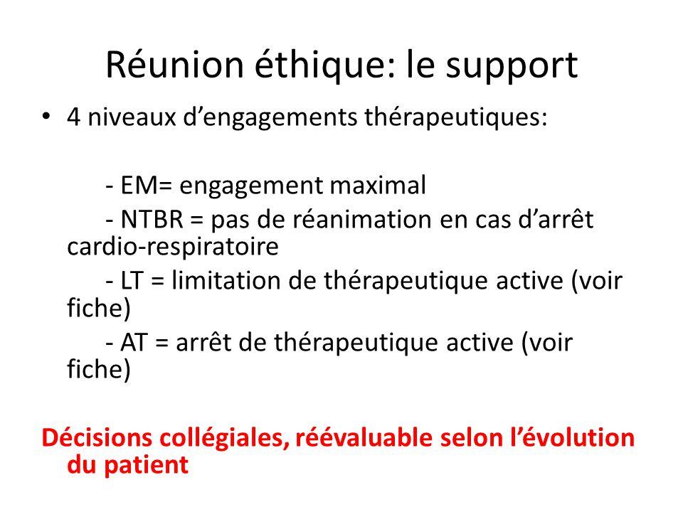 Réunion éthique: le support 4 niveaux dengagements thérapeutiques: - EM= engagement maximal - NTBR = pas de réanimation en cas darrêt cardio-respirato