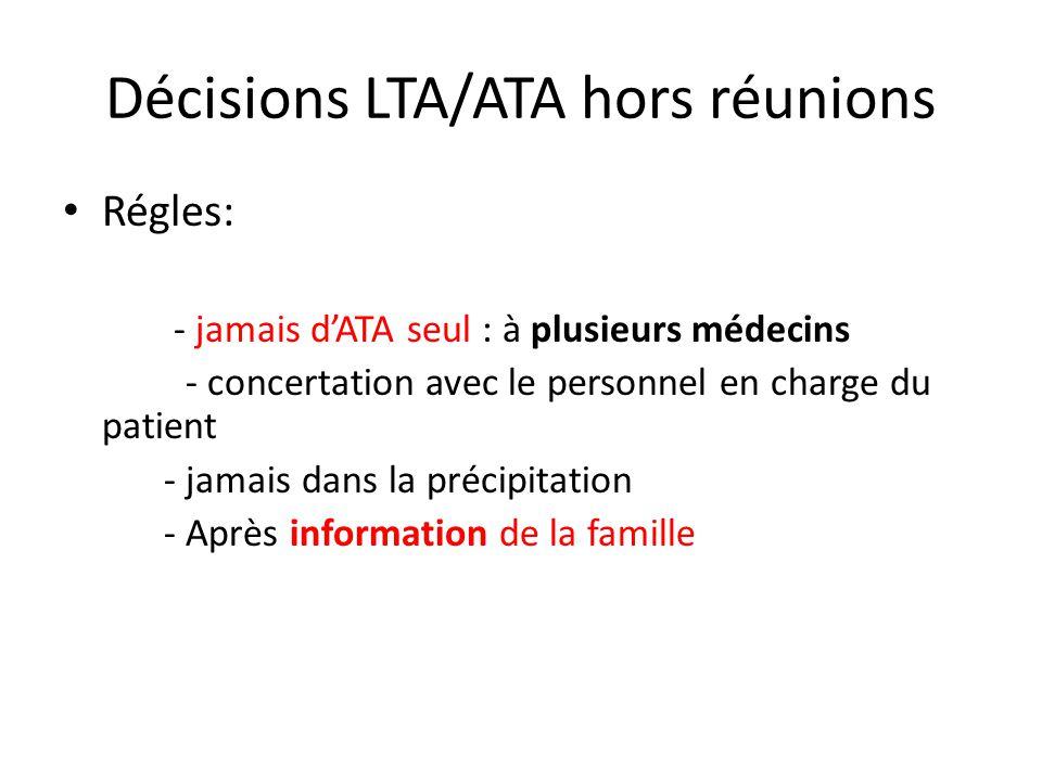 Décisions LTA/ATA hors réunions Régles: - jamais dATA seul : à plusieurs médecins - concertation avec le personnel en charge du patient - jamais dans
