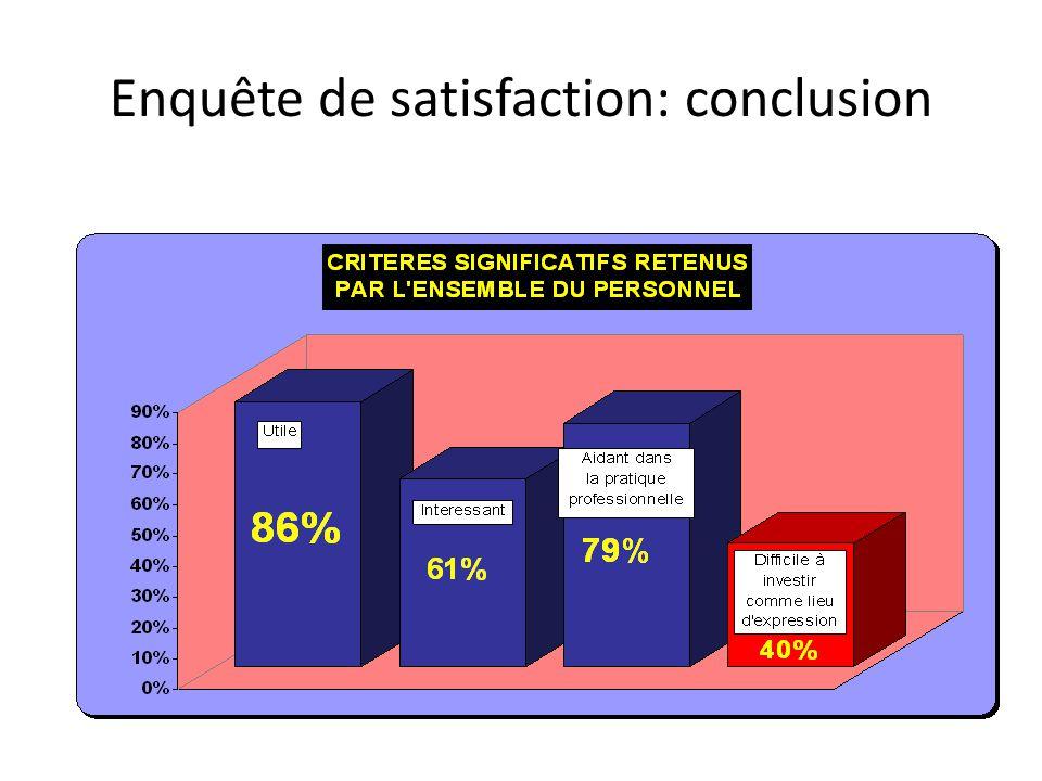 Enquête de satisfaction: conclusion