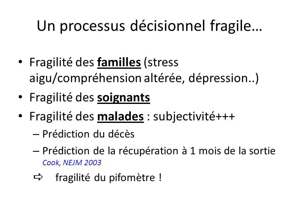 Un processus décisionnel fragile… Fragilité des familles (stress aigu/compréhension altérée, dépression..) Fragilité des soignants Fragilité des malad