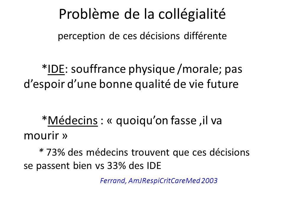 Problème de la collégialité perception de ces décisions différente *IDE: souffrance physique /morale; pas despoir dune bonne qualité de vie future *Mé