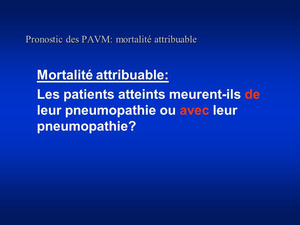 Pronostic des PAVM: mortalité attribuable Mortalité attribuable: Les patients atteints meurent-ils de leur pneumopathie ou avec leur pneumopathie?