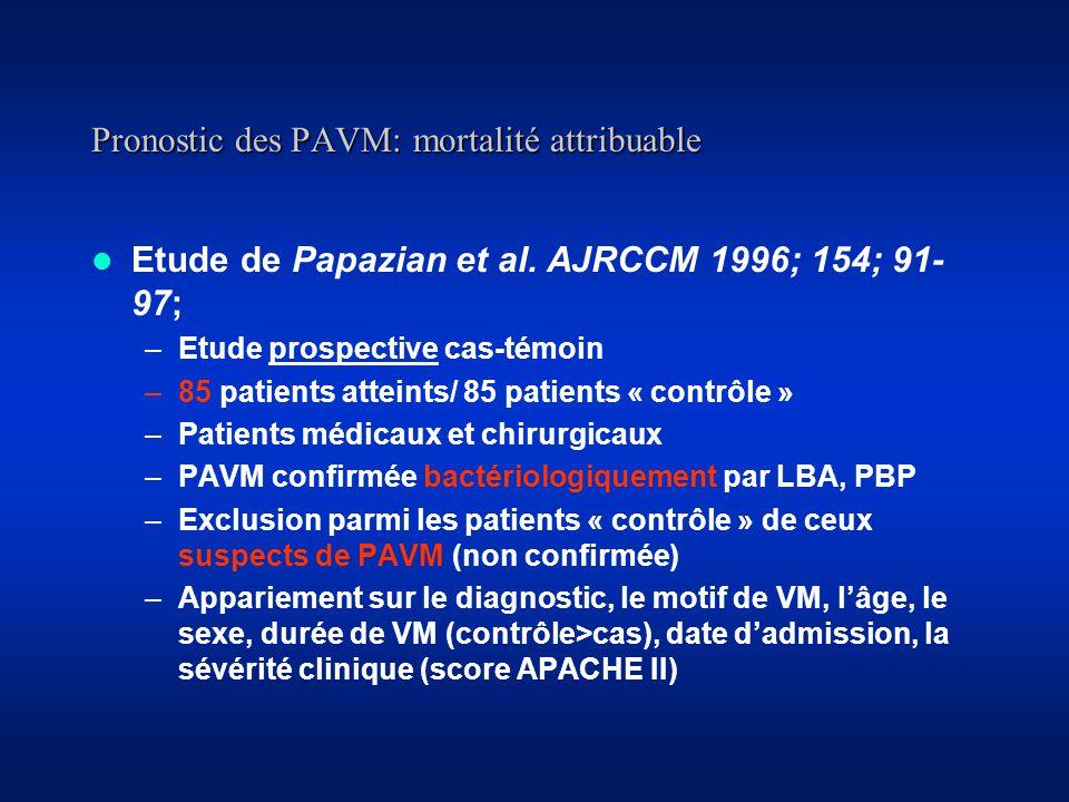 Pronostic des PAVM: mortalité attribuable Etude de Papazian et al.