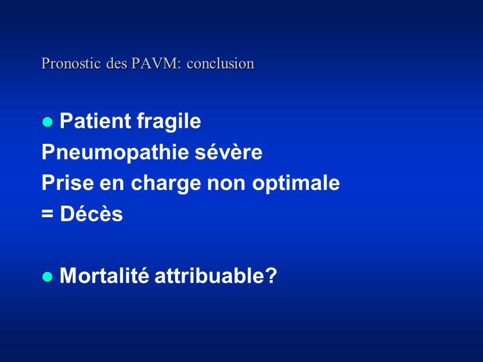 Pronostic des PAVM: conclusion Patient fragile Pneumopathie sévère Prise en charge non optimale = Décès Mortalité attribuable?