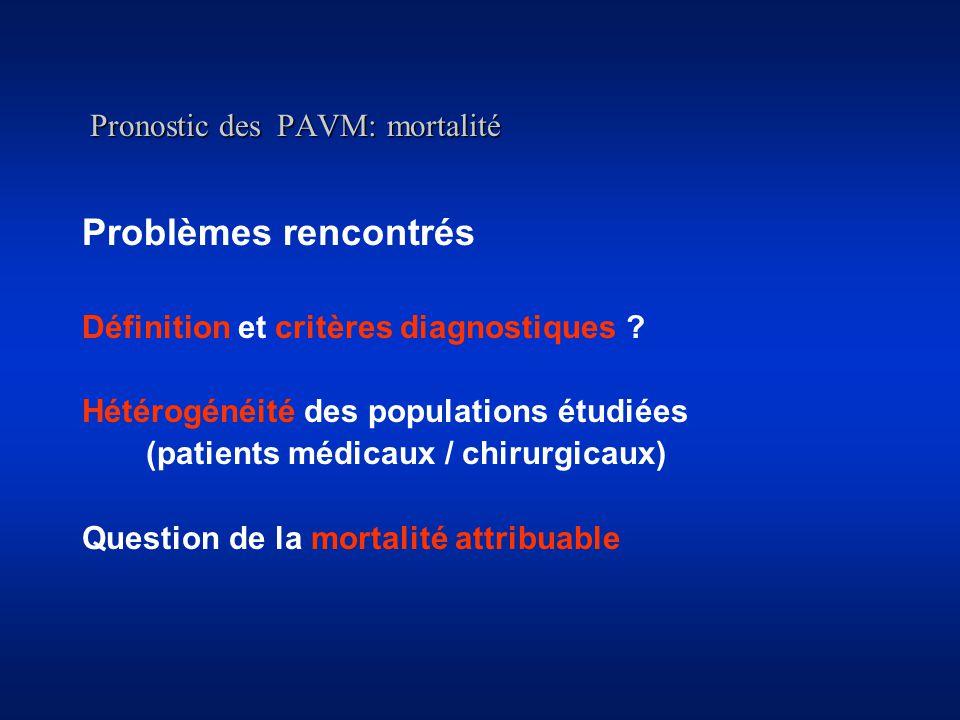 Pronostic des PAVM: mortalité Problèmes rencontrés Définition et critères diagnostiques .