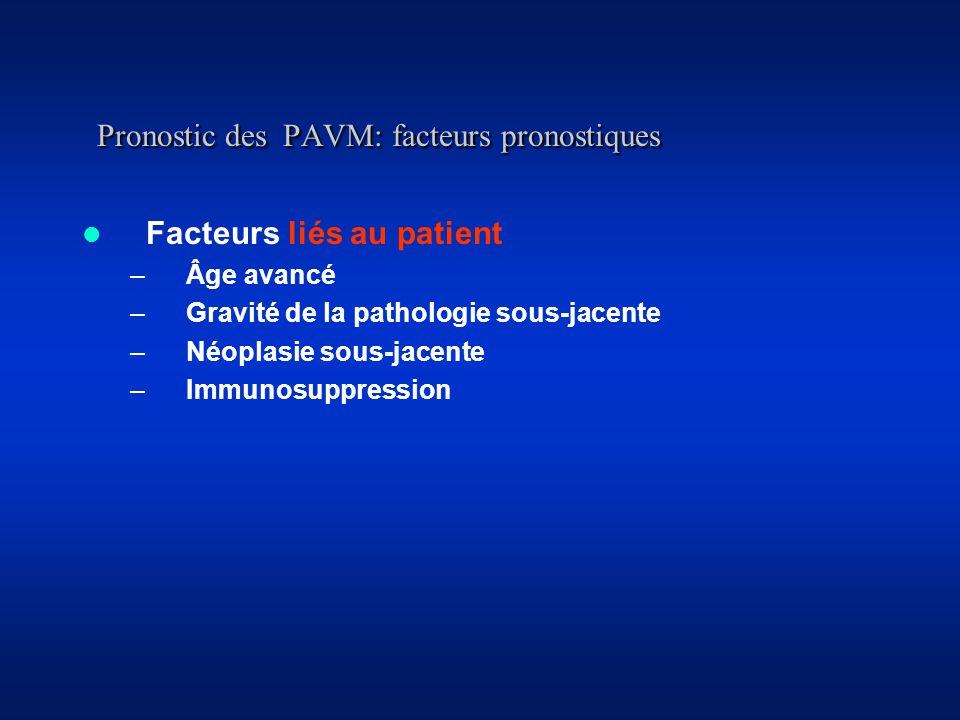 Pronostic des PAVM: facteurs pronostiques Pronostic des PAVM: facteurs pronostiques Facteurs liés au patient –Âge avancé –Gravité de la pathologie sous-jacente –Néoplasie sous-jacente –Immunosuppression