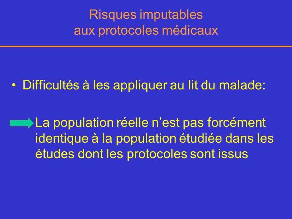 Risques imputables aux protocoles médicaux Difficultés à les appliquer au lit du malade: La population réelle nest pas forcément identique à la population étudiée dans les études dont les protocoles sont issus