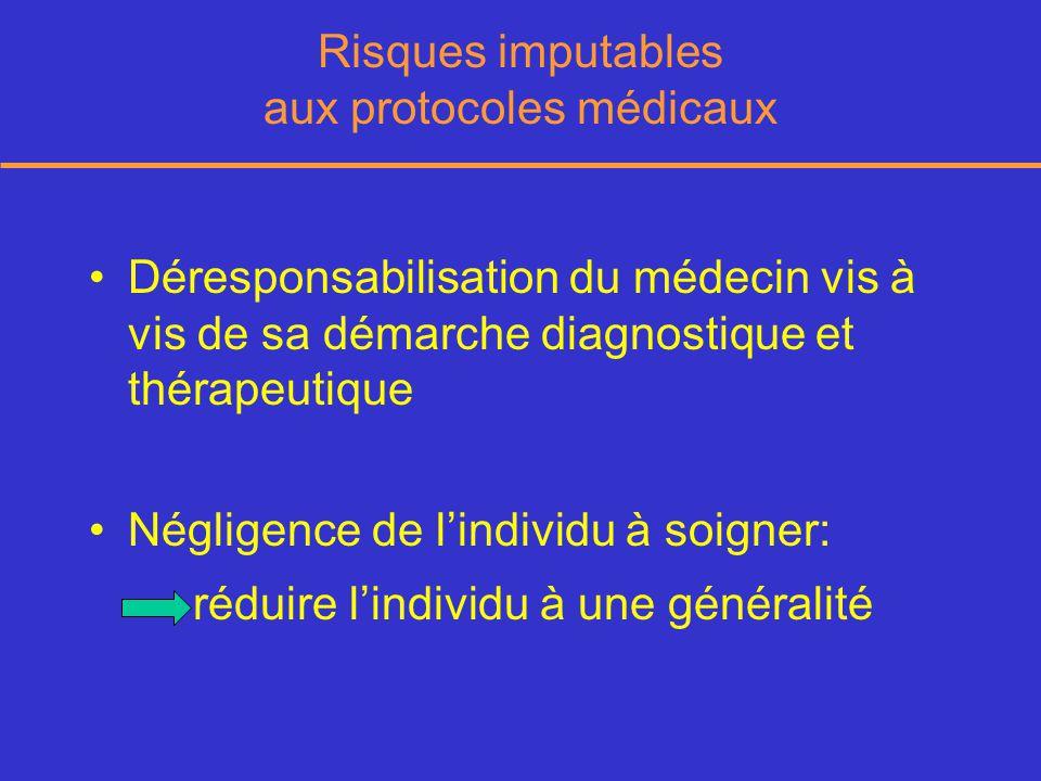 Risques imputables aux protocoles médicaux Déresponsabilisation du médecin vis à vis de sa démarche diagnostique et thérapeutique Négligence de lindividu à soigner: réduire lindividu à une généralité