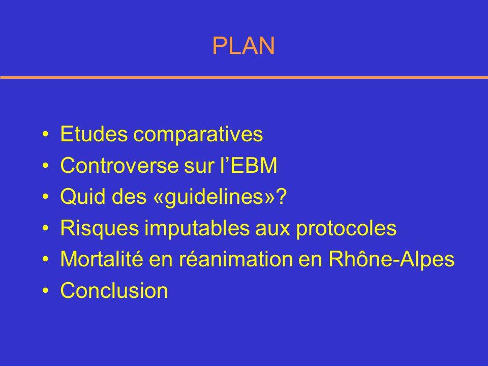 PLAN Etudes comparatives Controverse sur lEBM Quid des «guidelines».