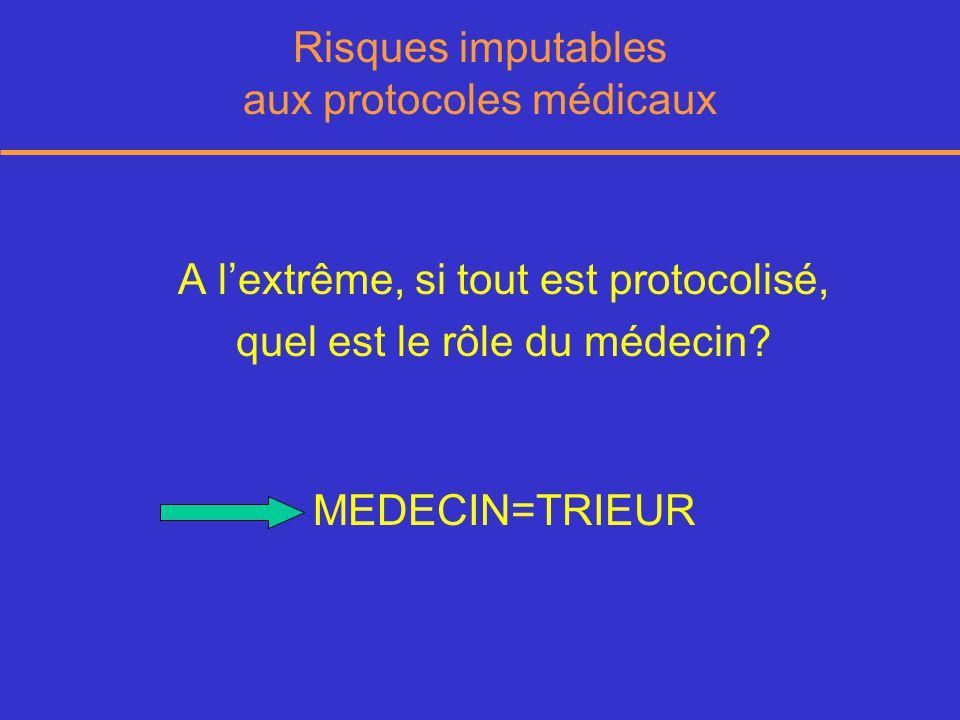 Risques imputables aux protocoles médicaux A lextrême, si tout est protocolisé, quel est le rôle du médecin.