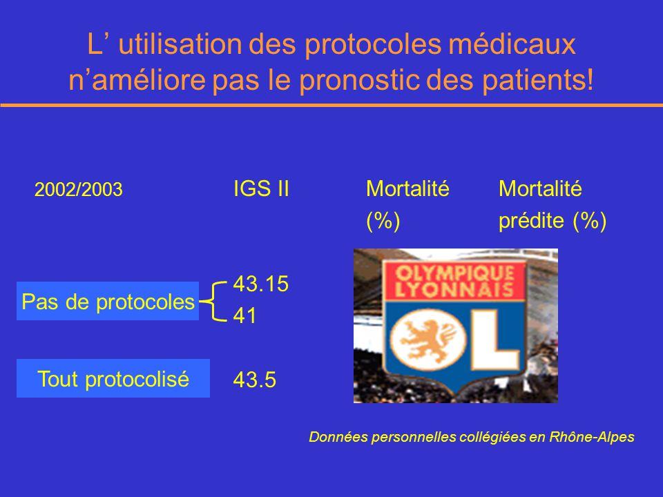 L utilisation des protocoles médicaux naméliore pas le pronostic des patients.