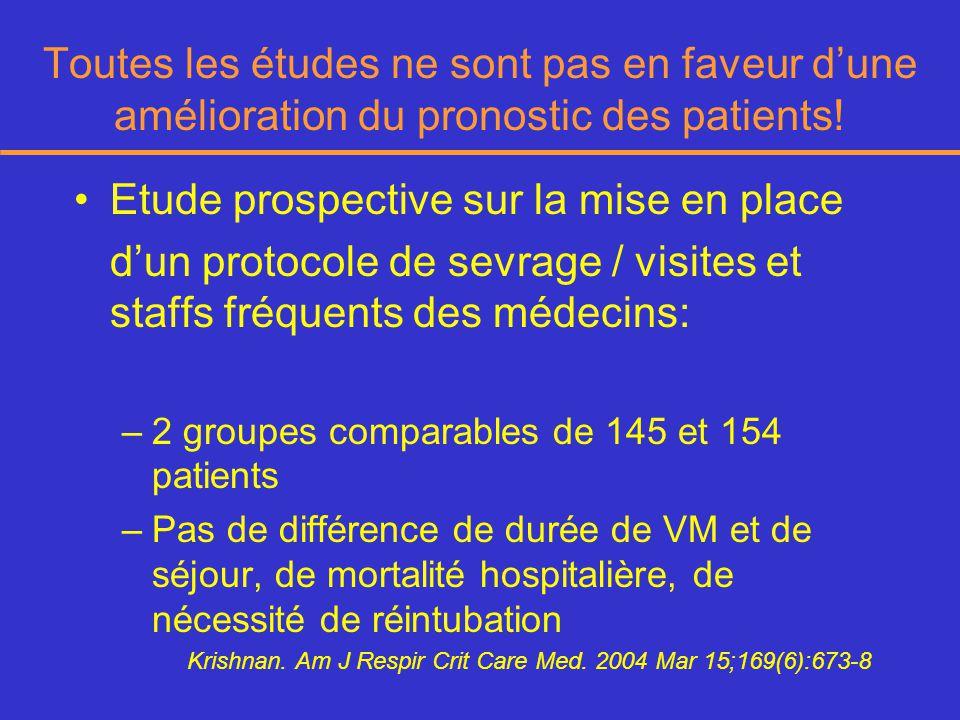 Toutes les études ne sont pas en faveur dune amélioration du pronostic des patients.