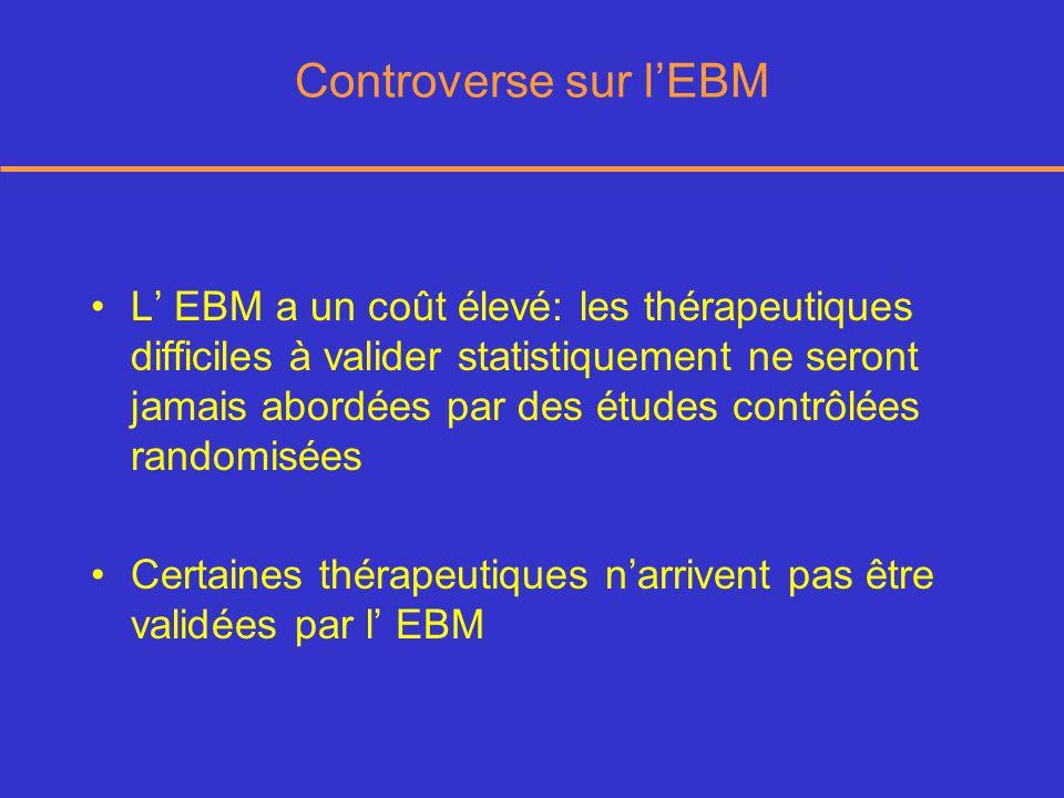 Controverse sur lEBM L EBM a un coût élevé: les thérapeutiques difficiles à valider statistiquement ne seront jamais abordées par des études contrôlées randomisées Certaines thérapeutiques narrivent pas être validées par l EBM
