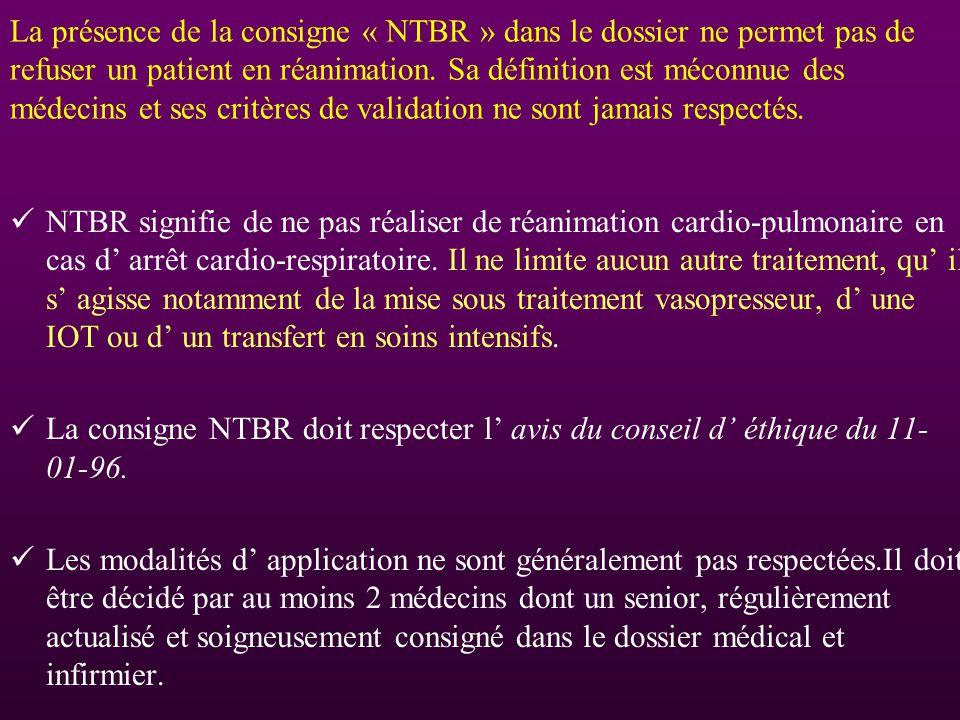 La présence de la consigne « NTBR » dans le dossier ne permet pas de refuser un patient en réanimation. Sa définition est méconnue des médecins et ses
