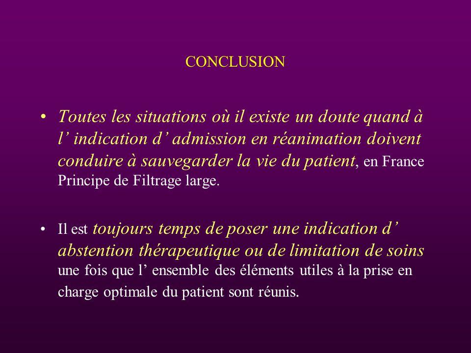 CONCLUSION Toutes les situations où il existe un doute quand à l indication d admission en réanimation doivent conduire à sauvegarder la vie du patien