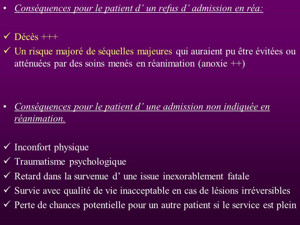 Conséquences pour le patient d un refus d admission en réa: Décès +++ Un risque majoré de séquelles majeures qui auraient pu être évitées ou atténuées