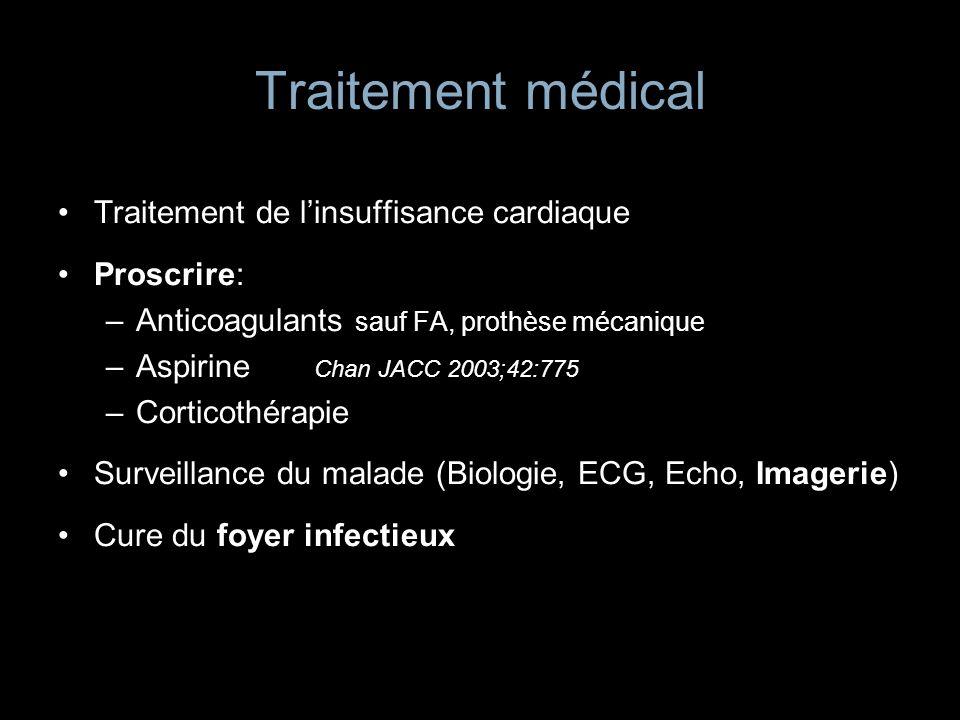 Traitement médical Traitement de linsuffisance cardiaque Proscrire: –Anticoagulants sauf FA, prothèse mécanique –Aspirine Chan JACC 2003;42:775 –Corti