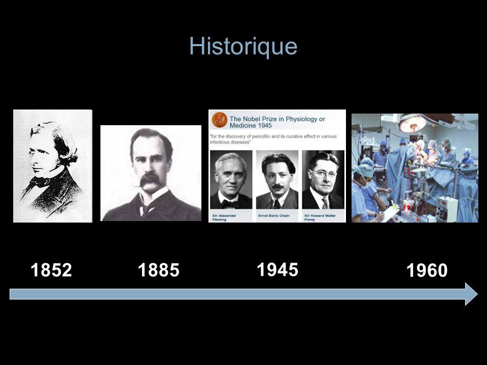 Historique 18521885 1945 1960