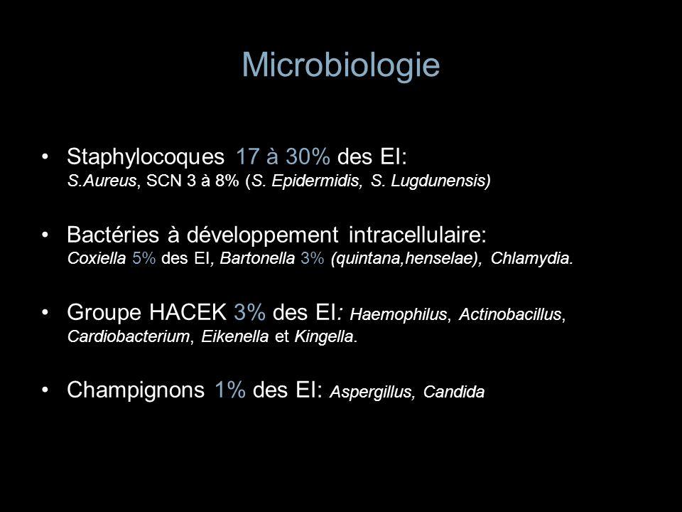 Microbiologie Staphylocoques 17 à 30% des EI: S.Aureus, SCN 3 à 8% (S. Epidermidis, S. Lugdunensis) Bactéries à développement intracellulaire: Coxiell