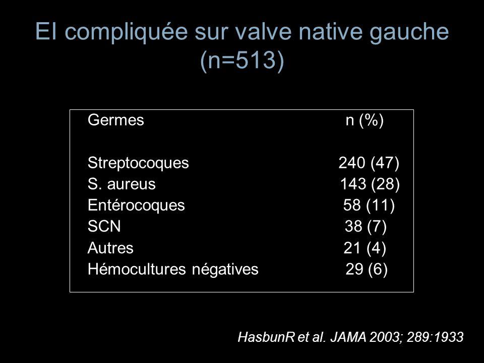 EI compliquée sur valve native gauche (n=513) Germes n (%) Streptocoques 240 (47) S. aureus 143 (28) Entérocoques 58 (11) SCN 38 (7) Autres 21 (4) Hém